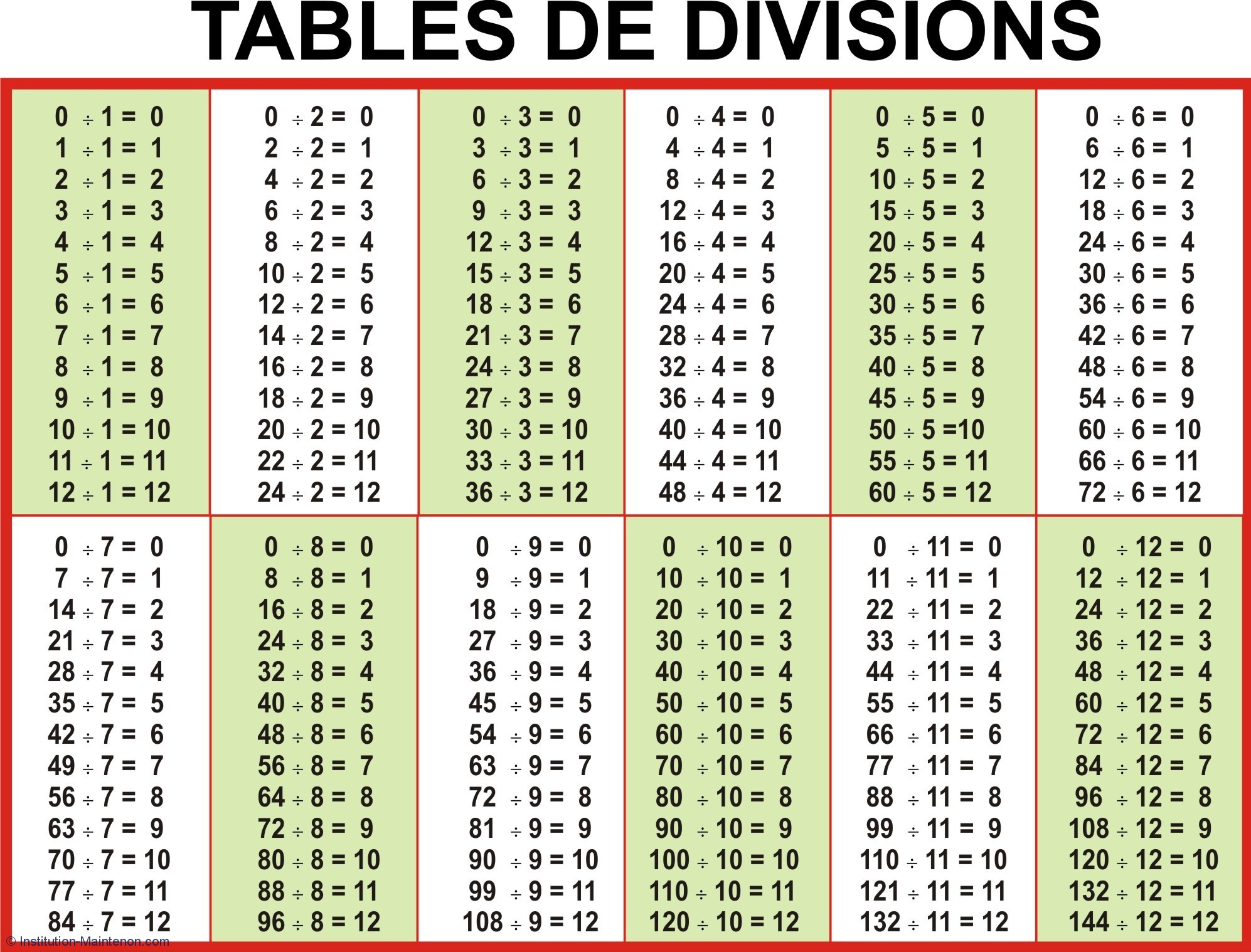 Le calcul mental for Table de calcul